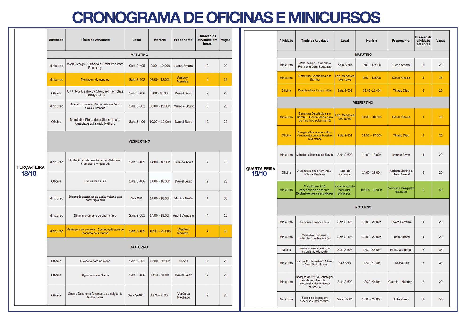 programaao-oficinas-e-minicursos